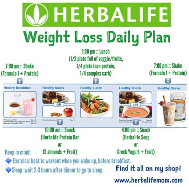 Weight Loss Formula Social And Health Services