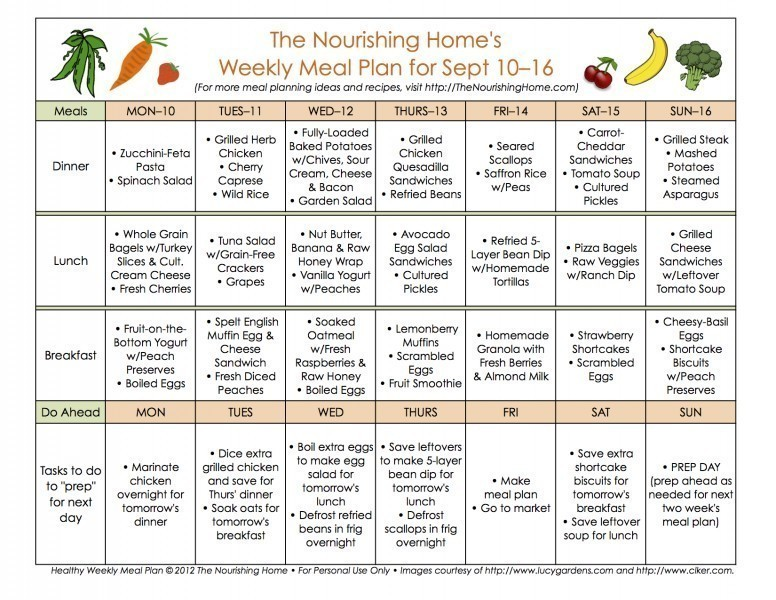 Weight Loss Program Social And Health Services